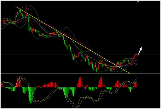 彭天泽2.20油价领先于经济复苏,表明市场情绪趋于乐观