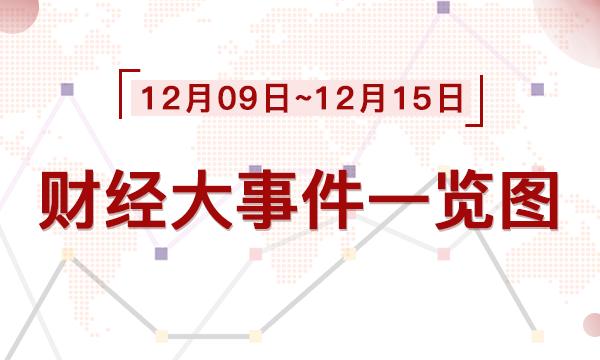 财经事件:2019年12月9日至15日全球财经预告-图解新闻