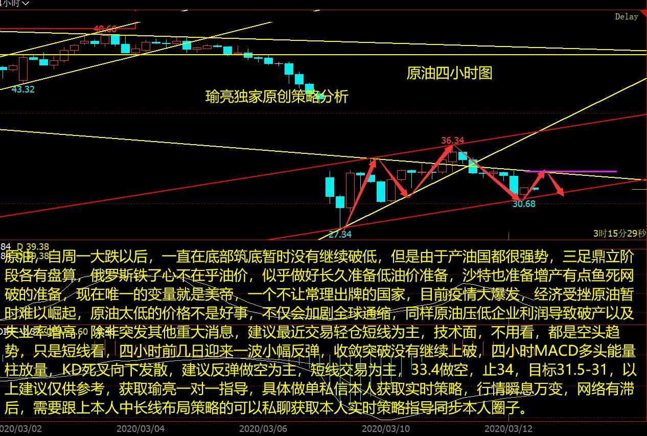 黄瑜亮:3-12原油底部震荡难有大起色 短线交易为主