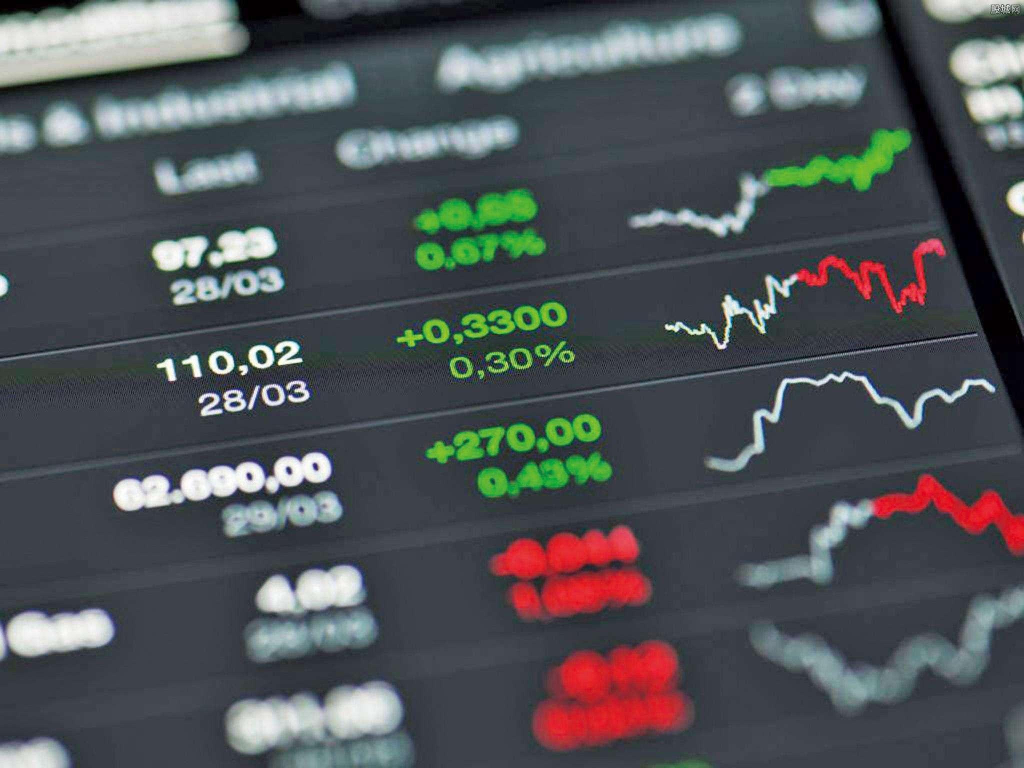 近期市场震荡整理,银行股护盘,个股跌多涨少