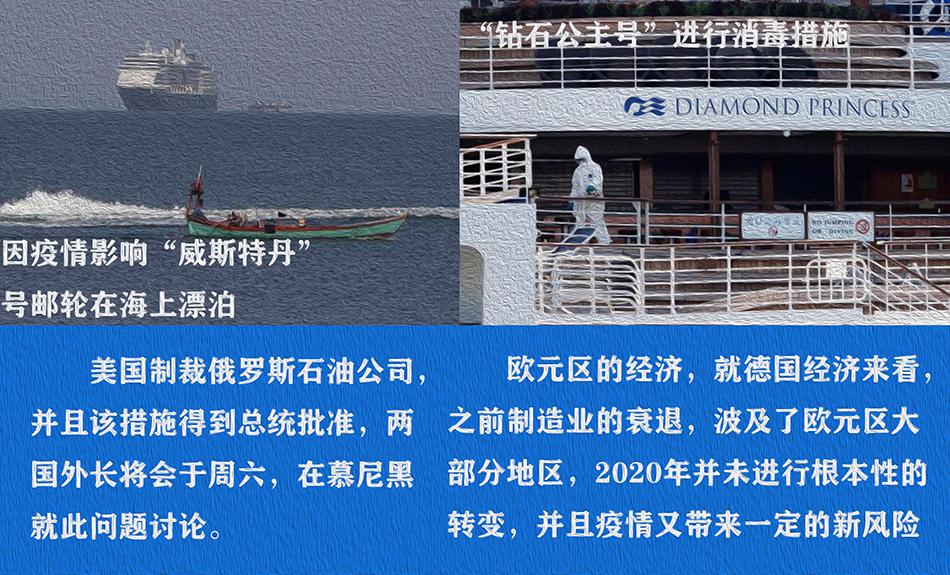 烨华:全球经济短期呈疲软态势,市场将以复苏做运行参考