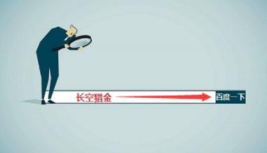 长空猎金:炒期货黄金怎样设置止损止盈?交易被套怎么办?