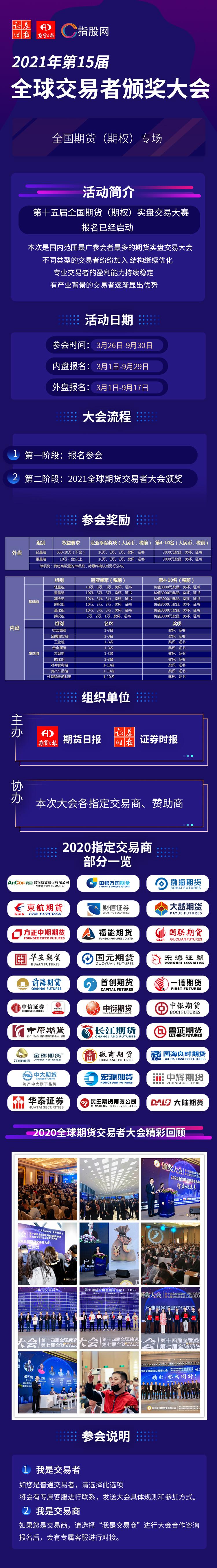 2021年度实盘赛颁奖大会(全球交易者大会)
