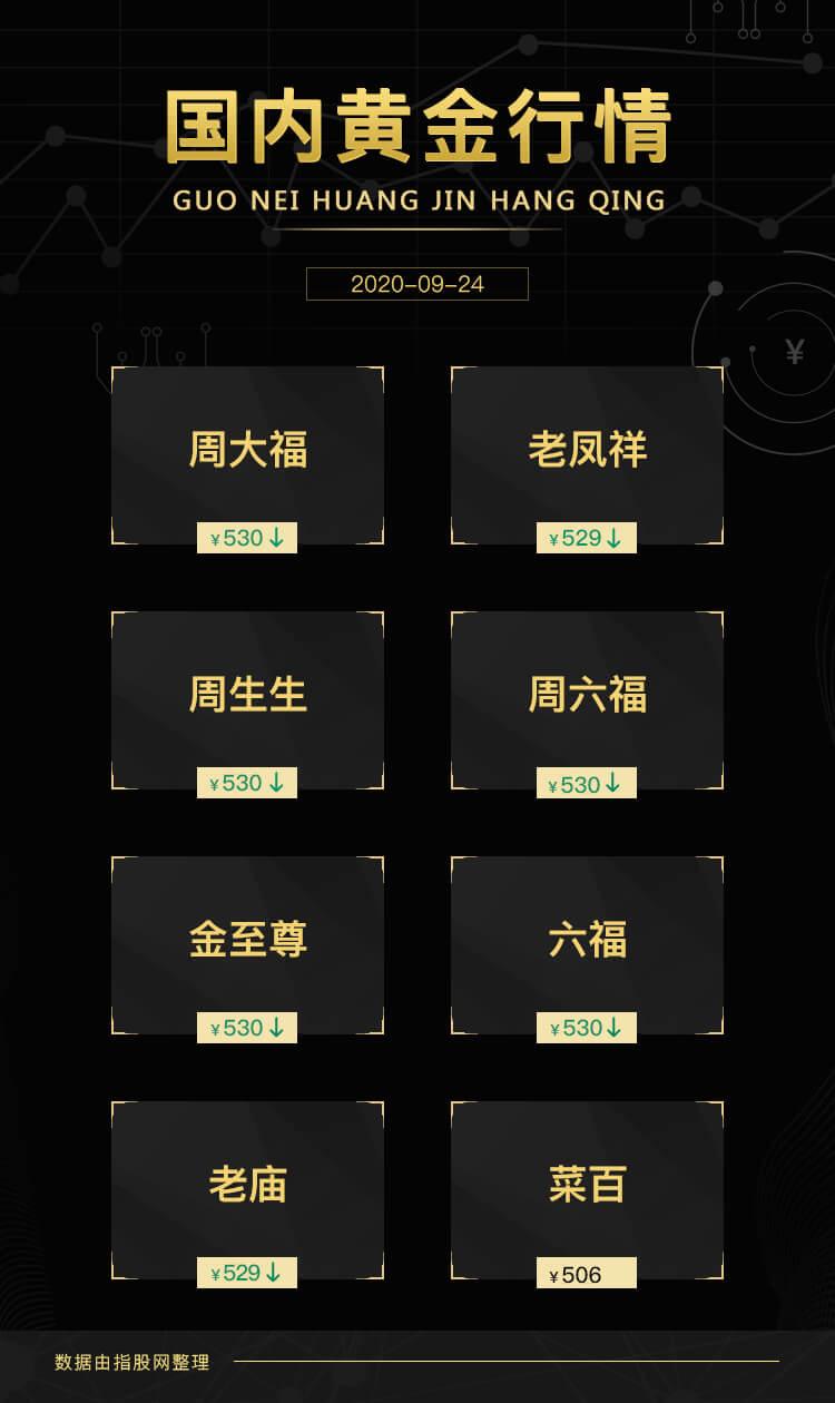 9月24日今日中国黄金价格