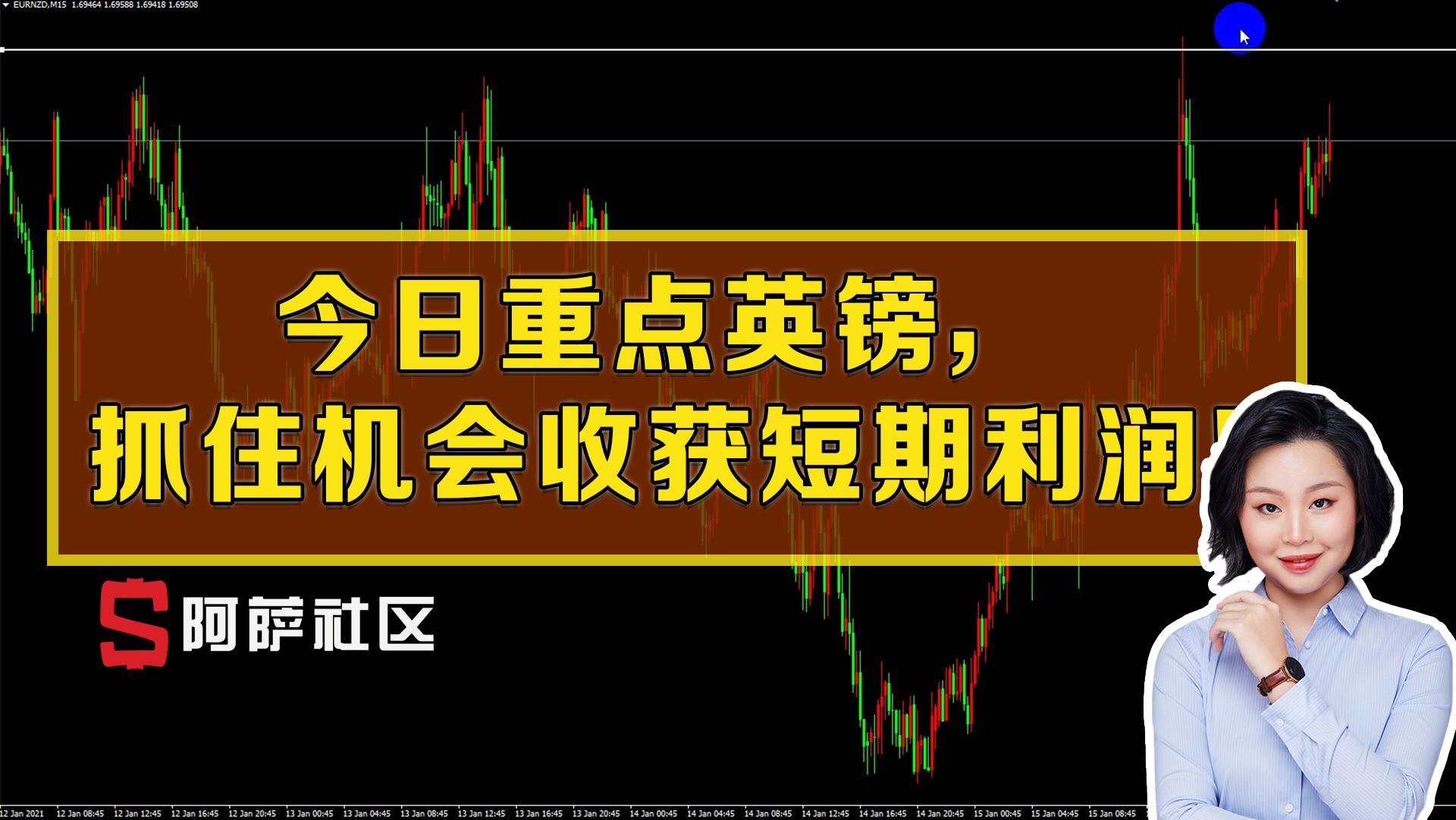 2021-4-07外汇交易,关注红包