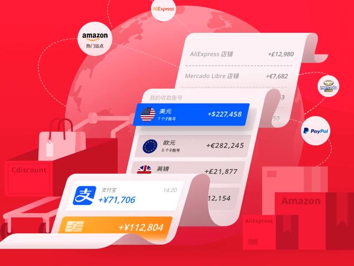 万里汇外汇平台携手境内持牌机构,为跨境支付市场树立新标杆