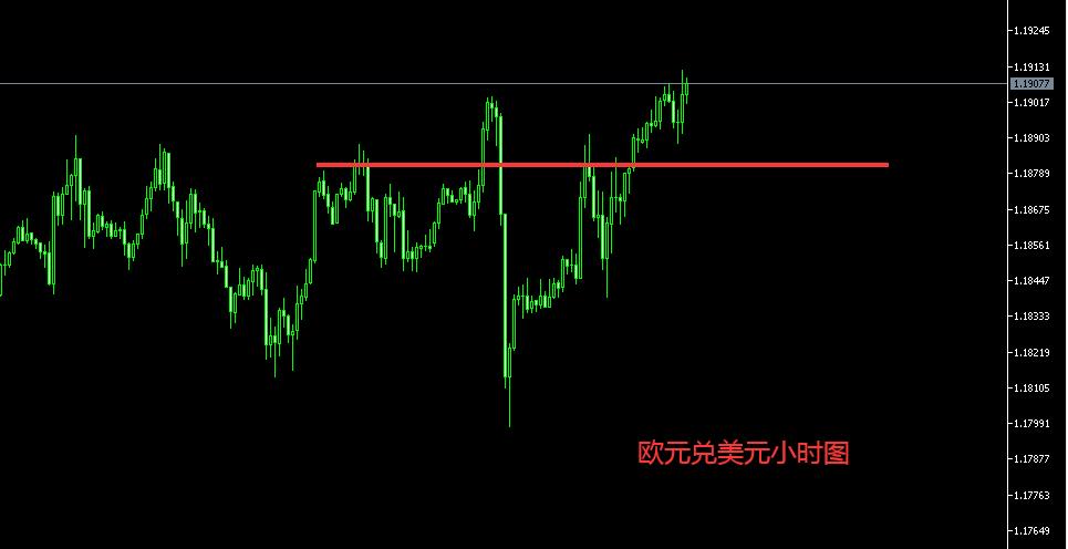 茂林读经:11.25欧元/英镑/日元行情分析