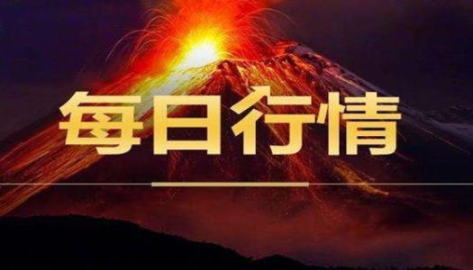 王铭鑫:黄金白银多空焦灼转换,黄金白银独家解套及走势分析