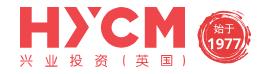 HYCM · 兴业投资