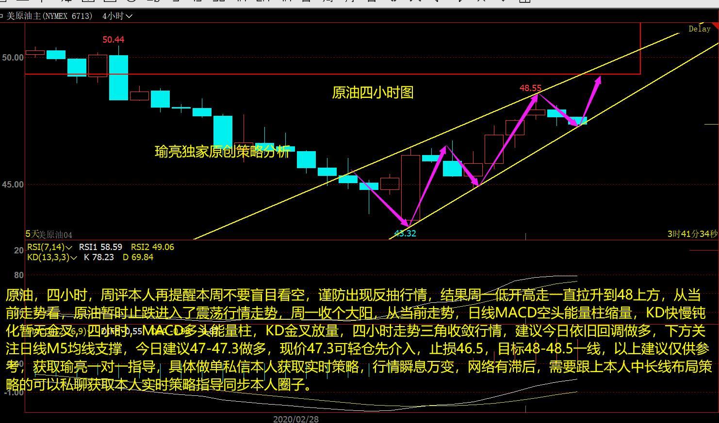 黄瑜亮:3-3原油完全如预测出现反抽行情 今日交易策略分析