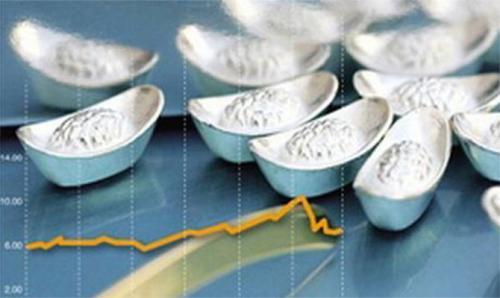 白银投资报:G20视频峰会+鲍威尔罕见电视采访重磅来袭 银价陷入震荡
