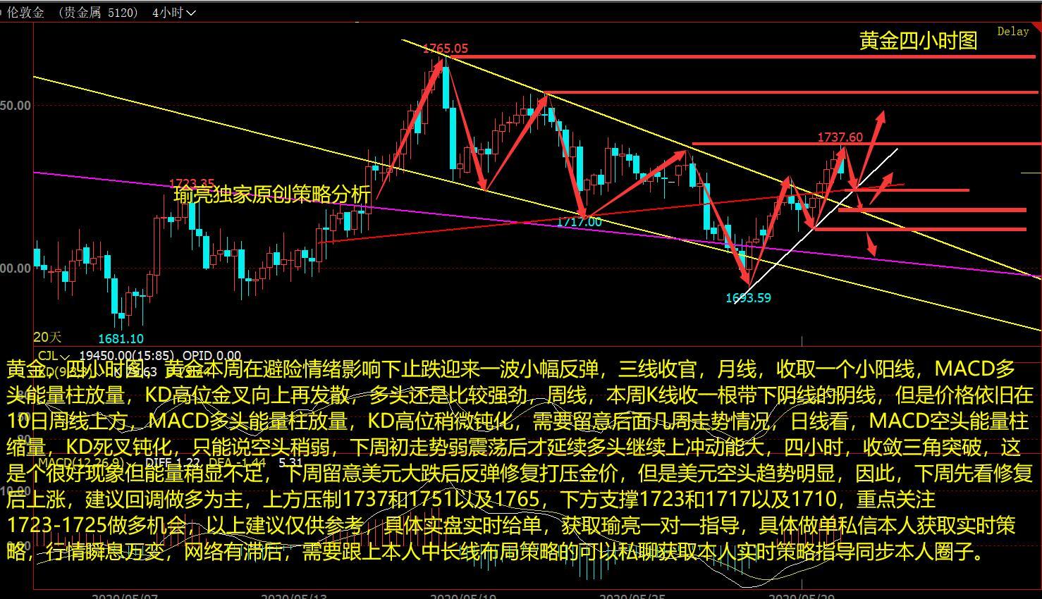 黄瑜亮:周评原油打破小区间迎突破 后市延续多头冲击40?