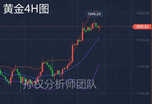 5.11黄金能否再突破新高?原油白银行情分析