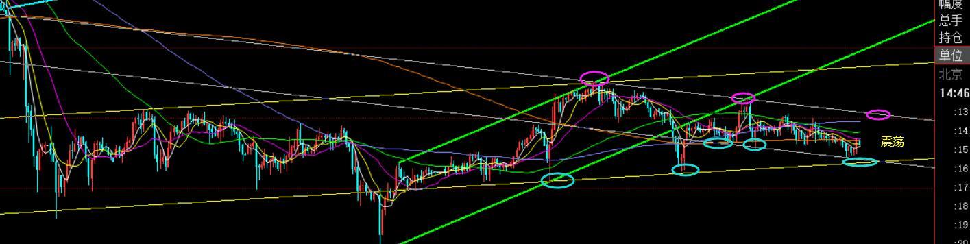 郑氏点银:黄金1840上支撑存在,原油反复关注53.5下压制