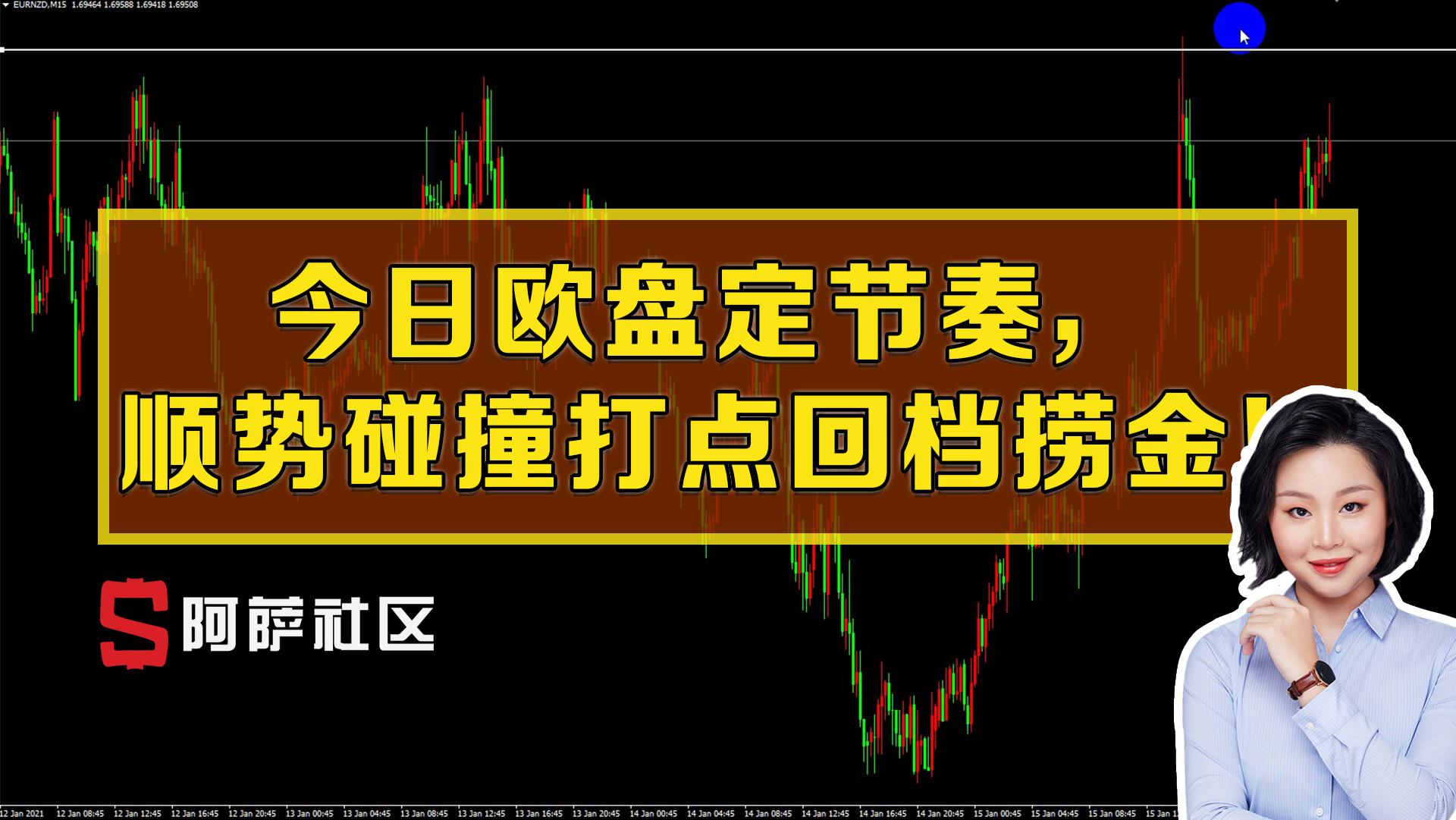 2021-4-8外汇交易,关注欧元
