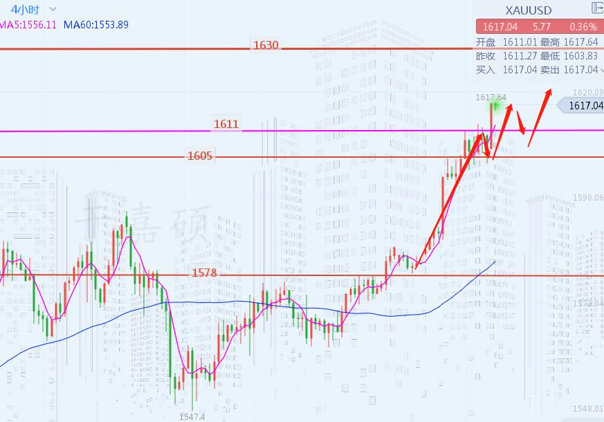 于嘉硕:2.20黄金继续保持看涨预期,原油还会涨吗?
