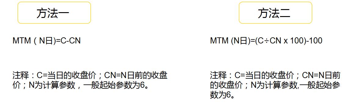 MTM指标计算方式