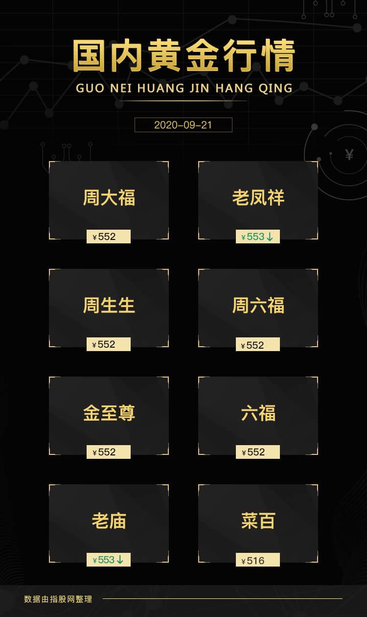 中国黄金行情